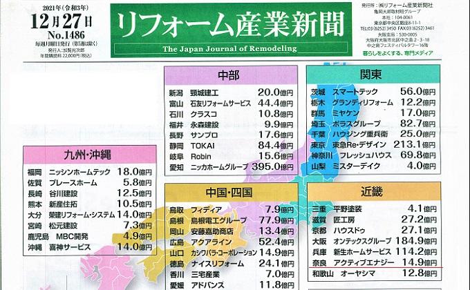 奈良1番の施工実績